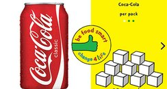 How Much Sugar Is Really In YOUR Food? canvas
